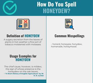 Correct spelling for honeydew