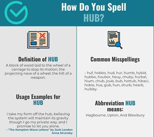 Correct spelling for hub