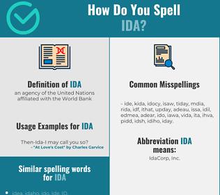 Correct spelling for ida