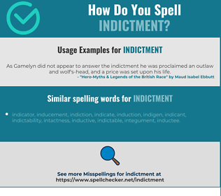 Correct spelling for indictment
