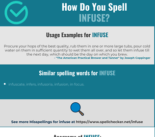 Correct spelling for infuse