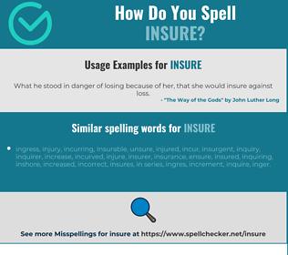 Correct spelling for insure