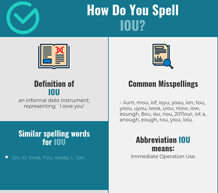 Correct spelling for iou