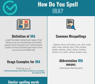Correct spelling for ira