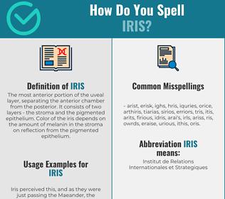 Correct spelling for iris