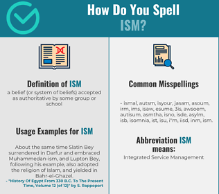Correct spelling for ism