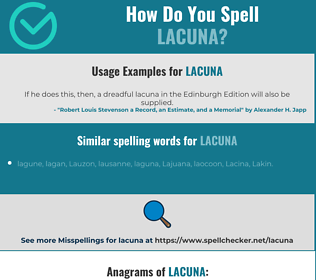 Correct spelling for lacuna