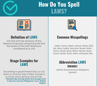 Correct spelling for laws