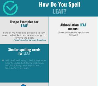 Correct spelling for leaf