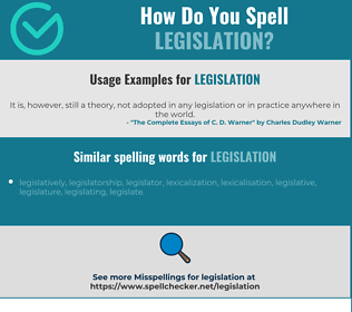 Correct spelling for legislation