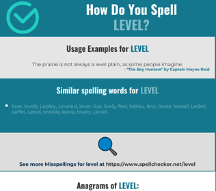 Correct spelling for level
