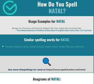 Correct spelling for natal