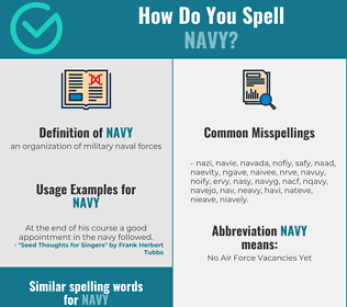 Correct spelling for navy