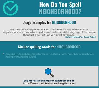 Correct spelling for neighborhood