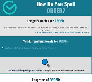 Correct spelling for order