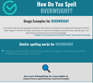 Correct spelling for overweight