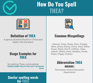 Correct spelling for thea