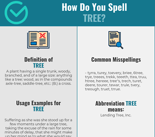 Correct spelling for tree