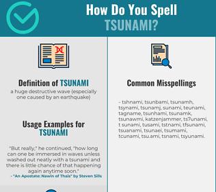 Correct spelling for tsunami