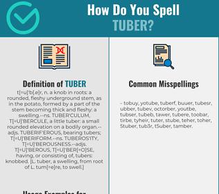 Correct spelling for tuber