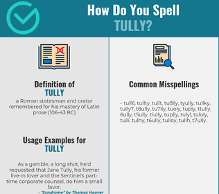Correct spelling for tully