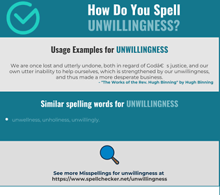 Correct spelling for unwillingness