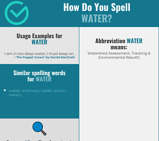 Correct spelling for water