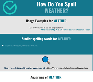 Correct spelling for weather