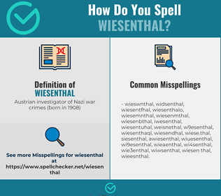 Correct spelling for wiesenthal