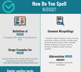 Correct spelling for wood