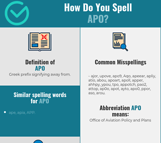 Correct spelling for Apo