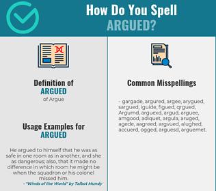 Correct spelling for Argued