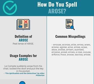 Correct spelling for Arose