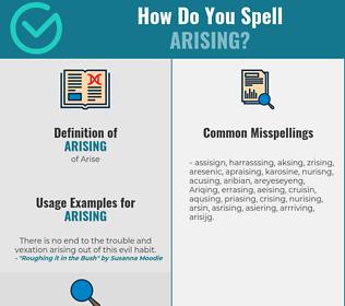 Correct spelling for Arising