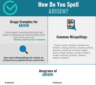 Correct spelling for Arisen