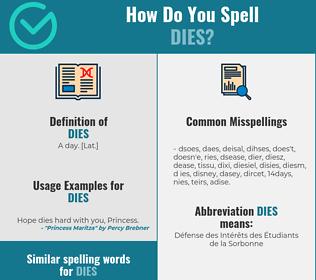 Correct spelling for Dies