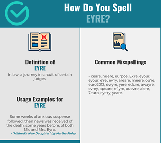 Correct spelling for Eyre