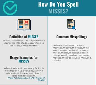 Correct spelling for Misses