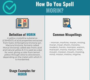 Correct spelling for Morin