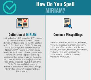 Correct spelling for Miriam
