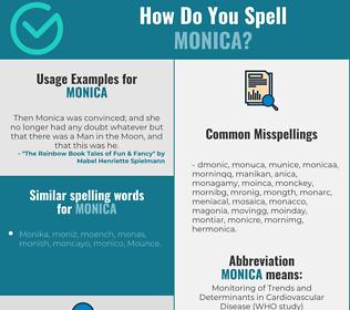Correct spelling for Monica