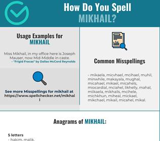 Correct spelling for Mikhail