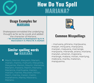 Correct spelling for Mariana