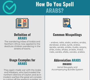 Correct spelling for Arabs