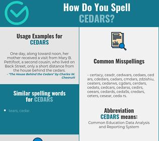 Correct spelling for cedars