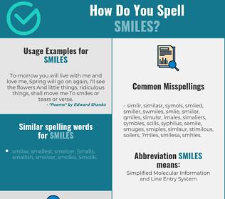 Correct spelling for smiles