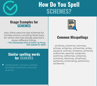 Correct spelling for schemes
