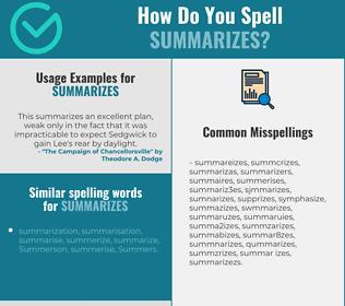 Correct spelling for summarizes