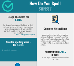 Correct spelling for safes