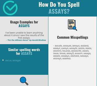 Correct spelling for assays